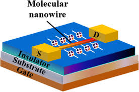 overview of emerging nonvolatile memory technologies nanoscale