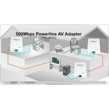 Tpl 401e2k Ca Zyxel Pla4205kit Powerline Kit Gigabit Ethernet Adapter Up On