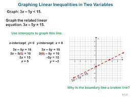 math 20 1 chapter 9 linear and quadratic inequalities 9 1 linear