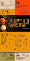 alternatives to turkey on thanksgiving how america celebrates thanksgiving ny daily news