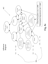 patent us7970722 system method and computer program product for