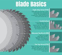 table saw blade width table saw joinery techniques fix com