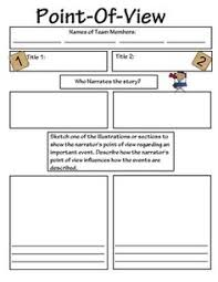 this graphic organizer can be used when you are teaching the
