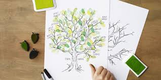 teach your about their roots with this delightful family tree