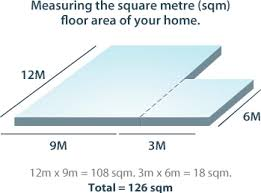 measure the floor area of your house anz insurance