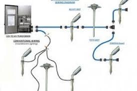 sauna stoves wiring diagram page 2 wiring diagram and schematics