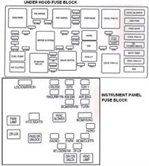 2006 equinox fuse box 2006 wiring diagrams collection