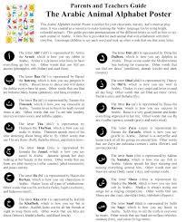 parent u0026 teacher guide for the arabic alphabet poster arabic