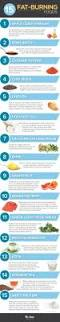 best 25 top 20 charts 2016 ideas on pinterest high protein