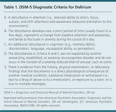 delirium in older persons evaluation and management american