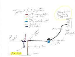 9999 95 019g 07 mazda wiring diagram latest gallery photo