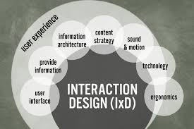 interaction design interaction design what is it and how can you use it design shack
