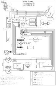 gas furnaces фенкойлы фанкойлы вентиляторные доводчики