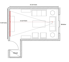 Home Theater Designs For Small Rooms Home Design - Home theater design layout