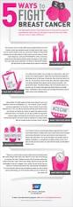 15 best breast cancer awareness images on pinterest pink ribbons