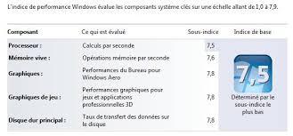 performance du bureau pour windows aero windows évolutions successives l œil numérique