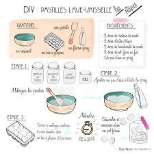 vaisselle en gros pour particulier lave vaisselle diy