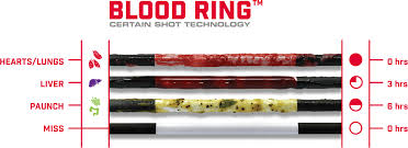 Blood Red Color Code Bloodsport Archery Official Site Archery Products