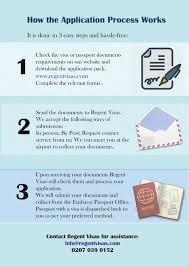 13 best regent visas images on pinterest business passport