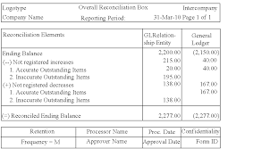 Balance Sheet Reconciliation Template Patent Us8332286 Accounting Accuracy Methodology