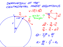 centripetal acceleration characteristic of an object in uniform