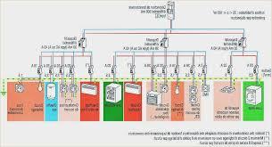 tableau electrique pour cuisine tableau electrique pour cuisine usaginoheya maison