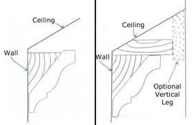 Crown Molding For Vaulted Ceiling by Crown Molding Installation On A Sloped Ceiling Ask The