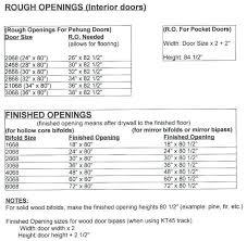Closet Door Opening Size Surprising Opening Of Bifold Door Images Ideas House