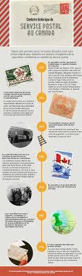 bureau poste terrebonne contexte historique du service postal au canada examen de postes