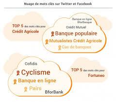fortuneo si e social étude 16 banques françaises les plus performantes pdf gratuit