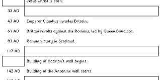 romans timeline classroom secrets