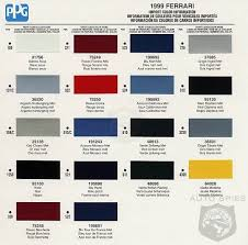 what is your favorite color for a car we have the top picks for