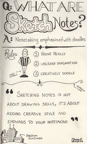 what are sketchnotes how to get over my fear of doing things