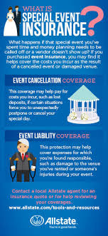 special event insurance what is special event insurance