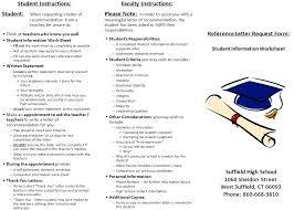 ppt on self awareness worksheets