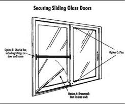 Secure Sliding Patio Door How To Secure Your Home Without Buying A Security System Other Areas