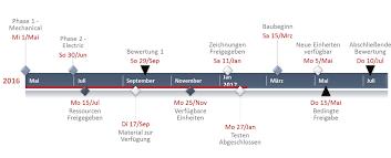 timeline template open office office timeline 1 free timeline maker u0026 gantt chart creator