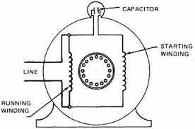 circuit diagram of capacitor start run motor circuit and