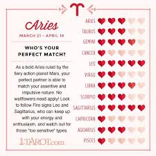 best 25 aries love compatibility ideas on pinterest gemini and