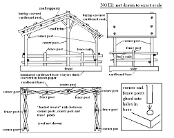 nativity stable plans wood tenon tools