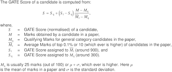 pattern of gate exam gate 2013 news application syllabus papers exam score pattern
