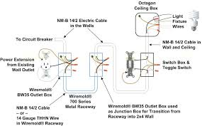 wiring diagram symbols hvac surface mounted electrical interior wall