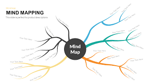 images of creative mind map template sc