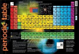 periodic table poster large cheap large periodic table find large periodic table deals on line