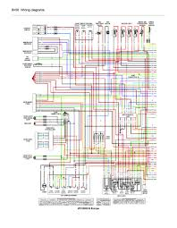 z1000 wiring diagram zx9r wiring diagram u2022 sewacar co