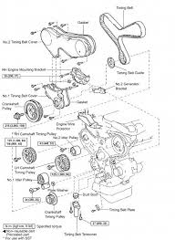 2003 honda accord v6 timing belt replacement diy timing belt replacement toyota mzfe engine camry v6 avalon