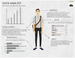 data analytics resume 9 best data analysis images on he is jokes and keep calm