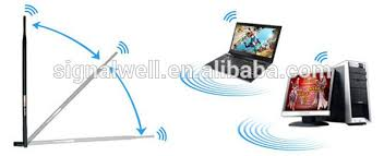 wifi boosters for android tablets signalwell new stype 2 4ghz 5dbi wifi antenna laptop wifi antenna