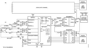 Symmetrical Floor Plans Cn0376 Circuit Note Analog Devices