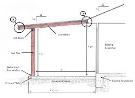 covered porch plans detailed guide on building a back deck patio cover to